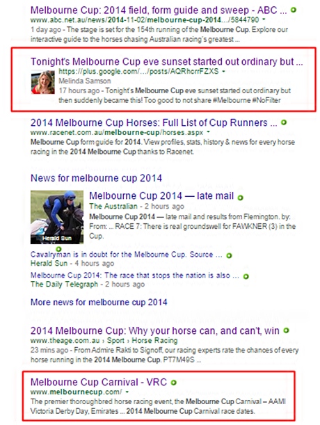 Melbourne Cup page ranking results